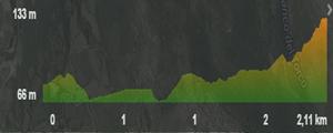 perfil-minas-caleros